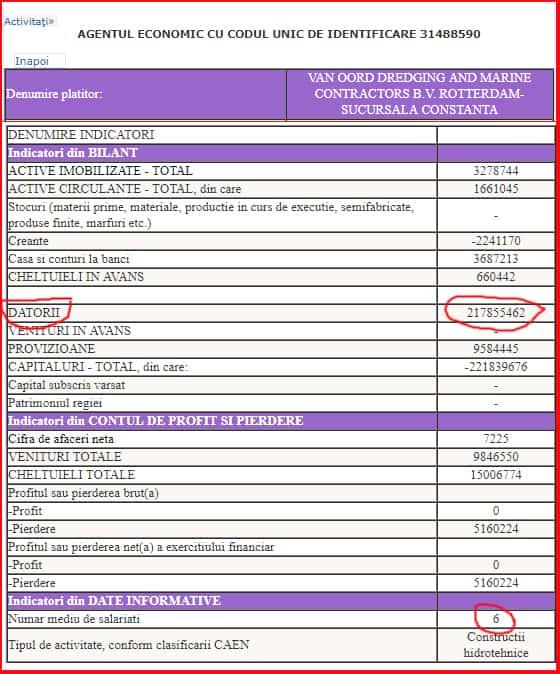 Van-Oord-datorii-48-milioane-euro