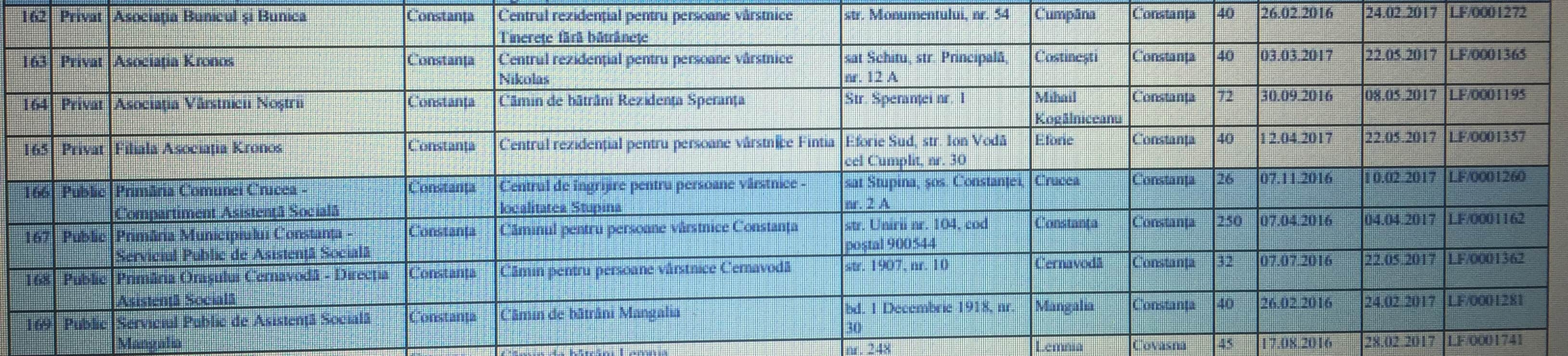 licente camine persoane varstnice Constanta_6076