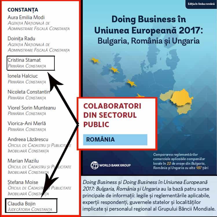 Claudia Bojin si Cristina Stamat experte la rportul Doing Business 2017